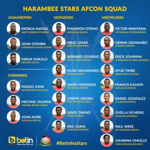 Harambee Stars final squad for 2019 AFCON
